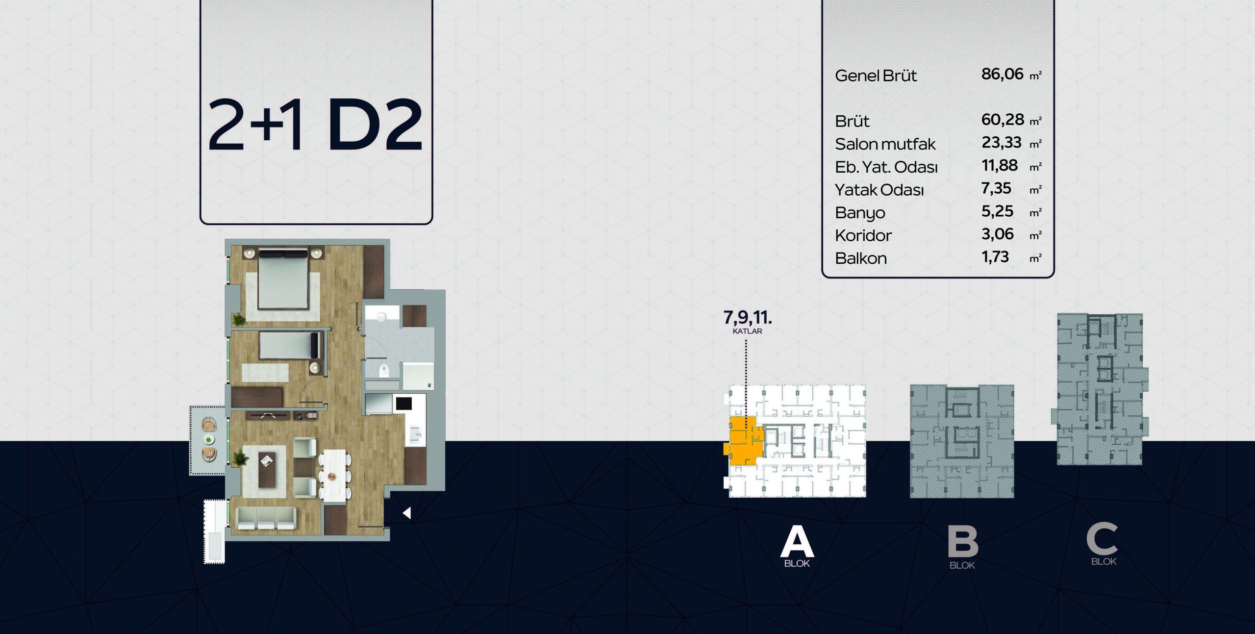 2+1 D2